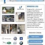 AIRpipe Case Study MINGHUA USA