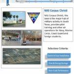 AIRpipe Case Study NAS Corpus Christi